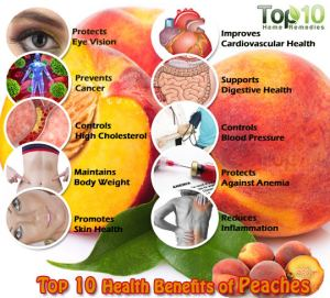 peaches-health-benefits